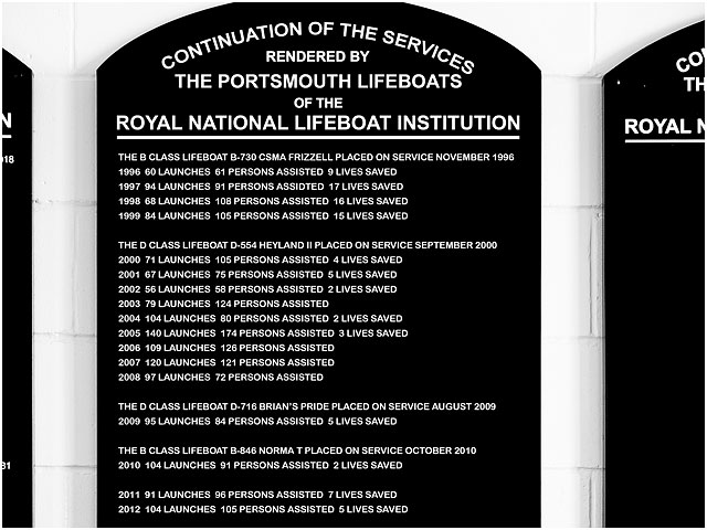 Portsmouth RNLI Lifeboat Station Continuation of Service Display Board