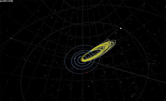 Meteor Orbits December 2012 Geminid Shower UKMON
