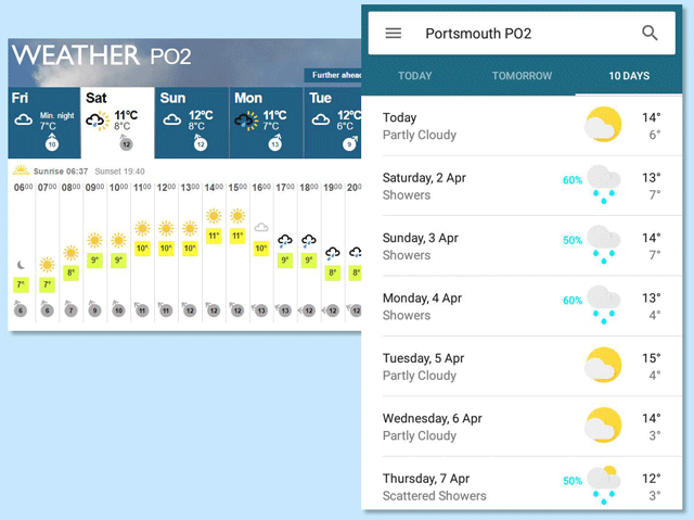 weather forecast not looking good